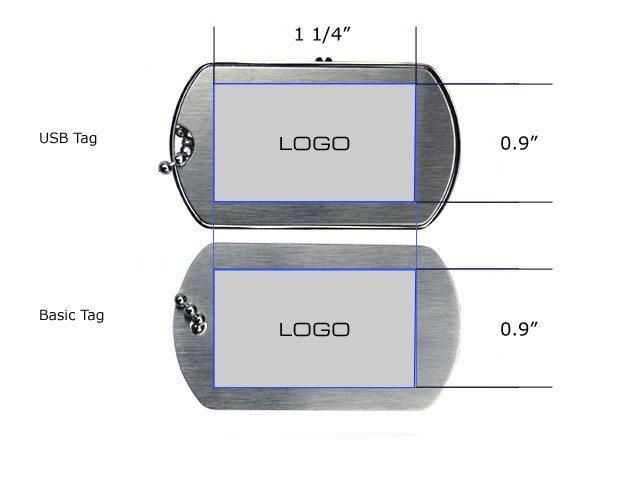 Military Dog Tag USB - X3